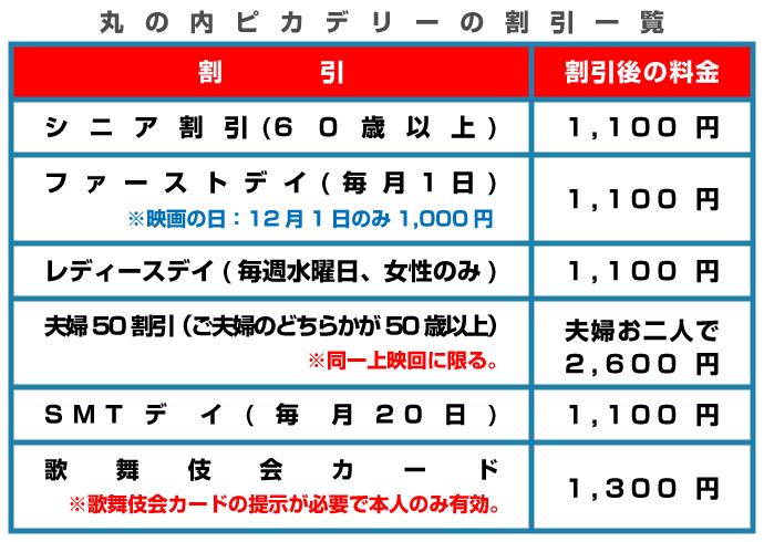 シニア割引60歳以上・ファーストデイ毎月1日・映画の日12月1日・レディースデイ・毎週水曜日・女性のみの割引・夫婦50割引・歌舞伎会カード割引・SMTデイ・毎月20日