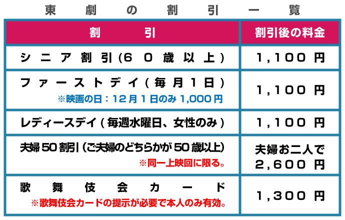 シニア割引60歳以上・ファーストデイ毎月1日・映画の日12月1日・レディースデイ・毎週水曜日・女性のみの割引・夫婦50割引・歌舞伎会カード割引