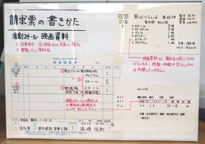 大谷図書館 浜崎伝助 釣りバカ